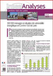 300 000 ménages en situation de vulnérabilité énergétique en Centre-Val de Loire | INSEE CENTRE-VAL DE LOIRE