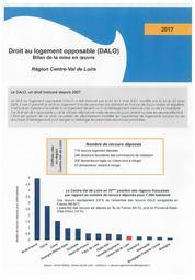 Droit au logement opposable (DALO) : bilan de la mise en oeuvre Région Centre-Val de Loire 2017 | DIRECTION REGIONALE DE L'ENVIRONNEMENT, DE L'AMENAGEMENT ET DU LOGEMENT CENTRE-VAL DE LOIRE