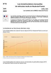 Les bulletins de la Dreal Hauts de France -n° 16- Les immatriculations mensuelles de véhicules neufs en Hauts-de-France Avril 2020 | DREAL HAUTS-DE-FRANCE