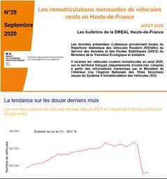 Les bulletins de la Dreal Hauts de France -n° 29- Les immatriculations mensuelles de véhicules neufs en Hauts-de-France aout 2020 | DREAL HAUTS-DE-FRANCE