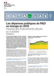 Les dépenses publiques de R&D en énergie en 2019. Hausse des financements alloués au nucléaire   LAGHOUATI Rachida