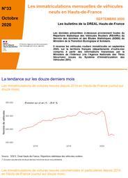 Les bulletins de la Dreal Hauts de France -n° 33- Les immatriculations mensuelles de véhicules neufs en Hauts-de-France septembre 2020 | DREAL HAUTS-DE-FRANCE