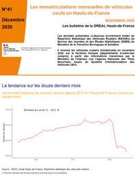 Les bulletins de la Dreal Hauts de France -n° 41- Les immatriculations mensuelles de véhicules neufs en Hauts-de-France Novembre 2020 | DREAL HAUTS-DE-FRANCE