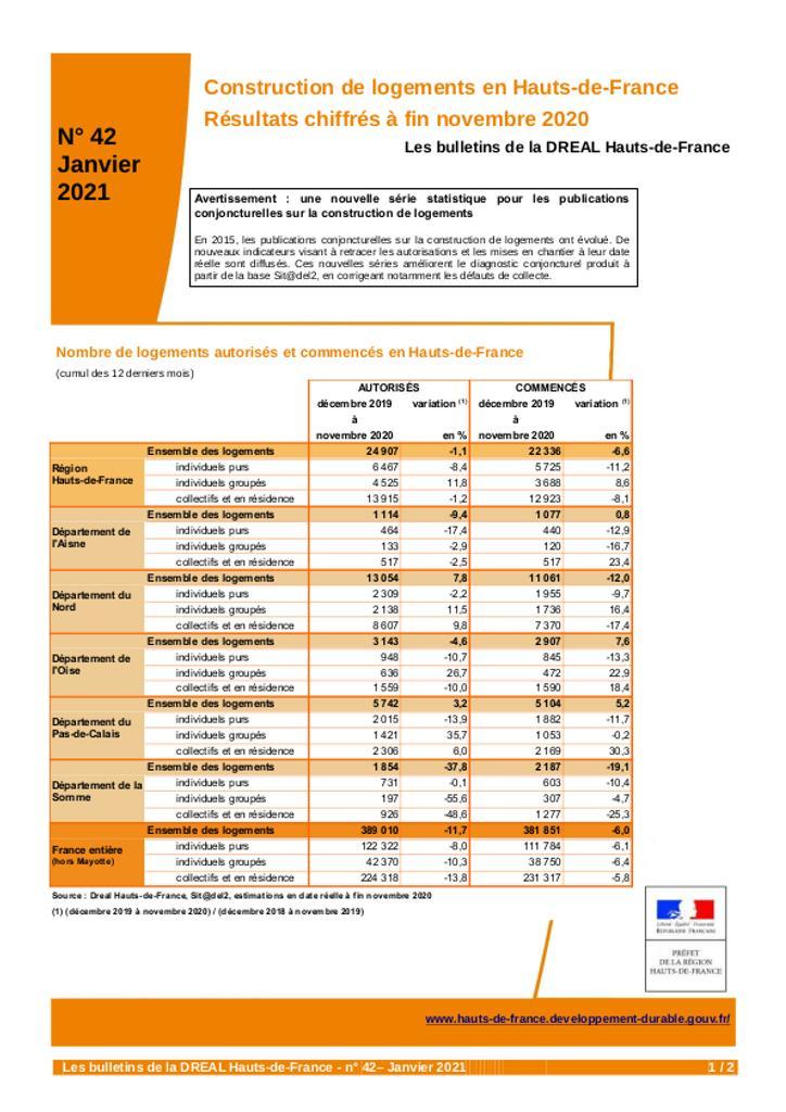 Les bulletins de la Dreal - N°42 - Construction de logements en Hauts-de-France - Résultats chiffrés à fin novembre 2020 |
