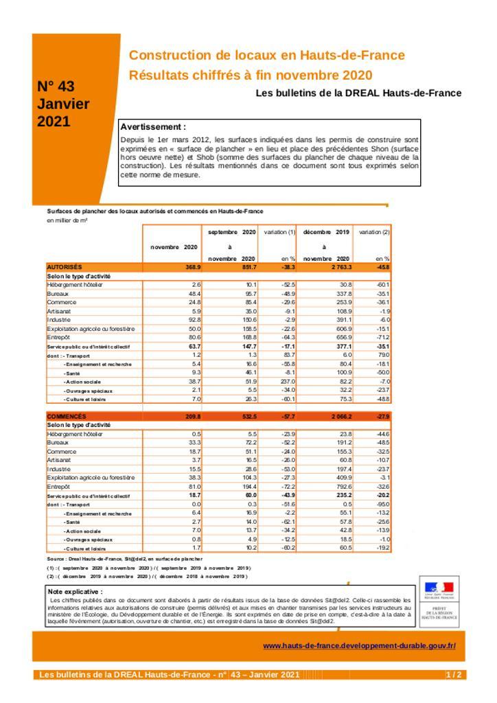 Les bulletins de la Dreal -N°43 - Construction de locaux en Hauts-de-France - Résultats chiffrés à fin novembre 2020 |