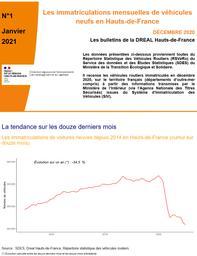 Les bulletins de la Dreal Hauts de France -n° 1- Les immatriculations mensuelles de véhicules neufs en Hauts-de-France Décembre 2020 | DREAL HAUTS-DE-FRANCE