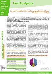 Les Analyses -Le parc locatif social en Auvergne-Rhône-Alpes Situation au 1er janvier 2020 – N°LA74 | DIRECTION REGIONALE DE L'ENVIRONNEMENT, DE L'AMENAGEMENT ET DU LOGEMENT AUVERGNE-RHÔNE-ALPES. CIDDAE